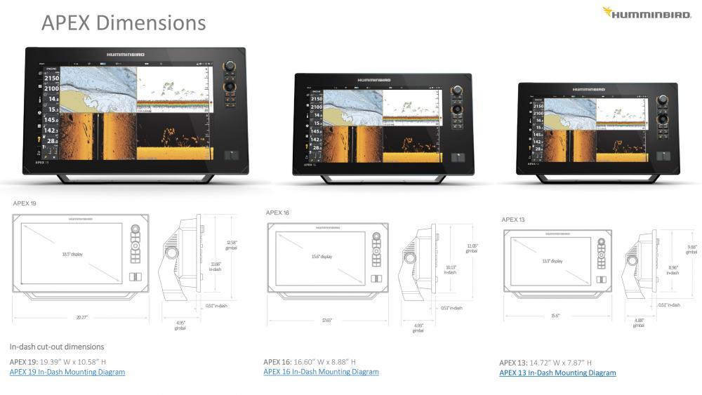 APEX Dimensions US Market.jpg